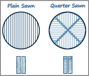 plain-and-quarter-sawn-doors-plus